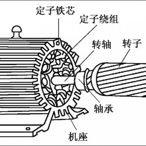 三相电机1个指针电流表接线图